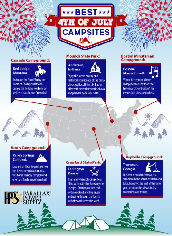 4thJuly_campsites_infographic